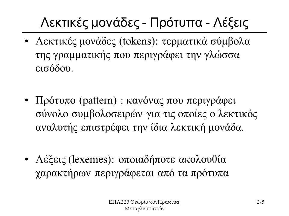Λεκτικές μονάδες - Πρότυπα - Λέξεις