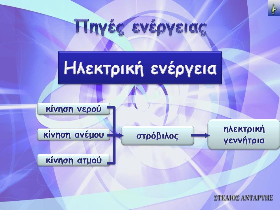 Πηγές ενέργειας Ηλεκτρική ενέργεια