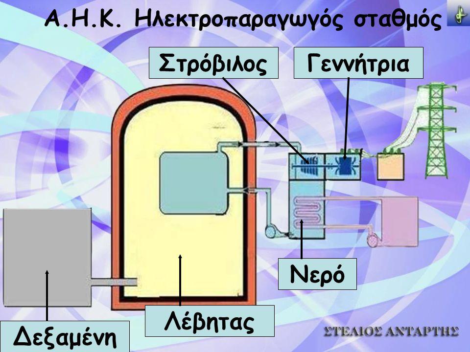 Α.Η.Κ. Ηλεκτροπαραγωγός σταθμός