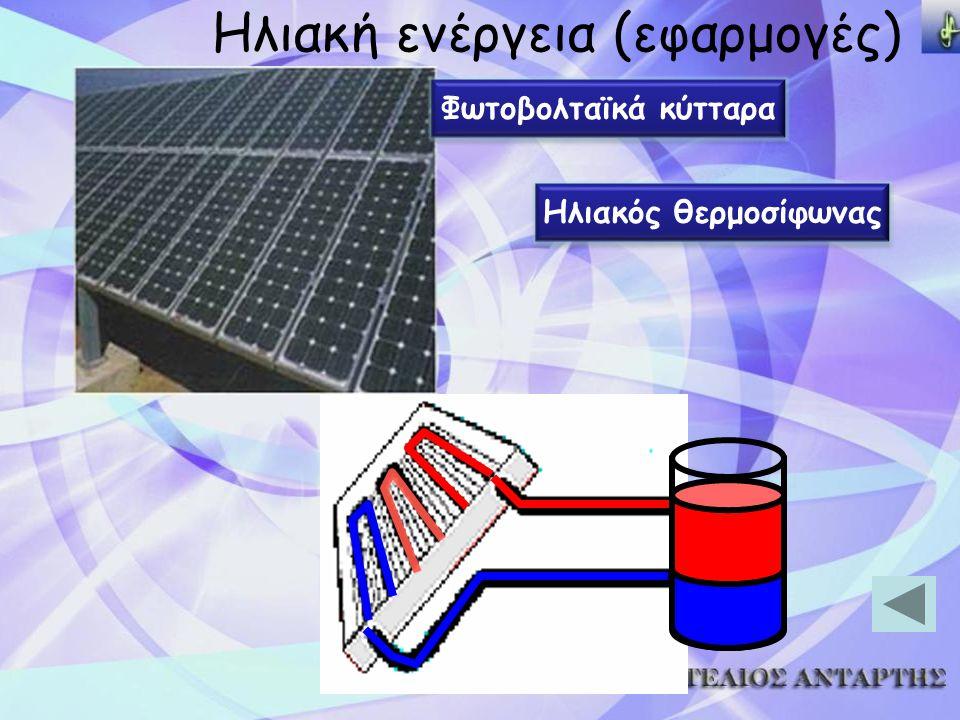 Ηλιακή ενέργεια (εφαρμογές)