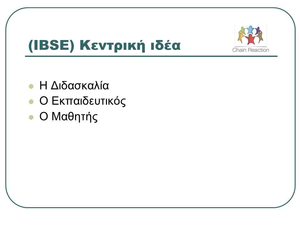 (IBSE) Κεντρική ιδέα Η Διδασκαλία Ο Εκπαιδευτικός Ο Μαθητής