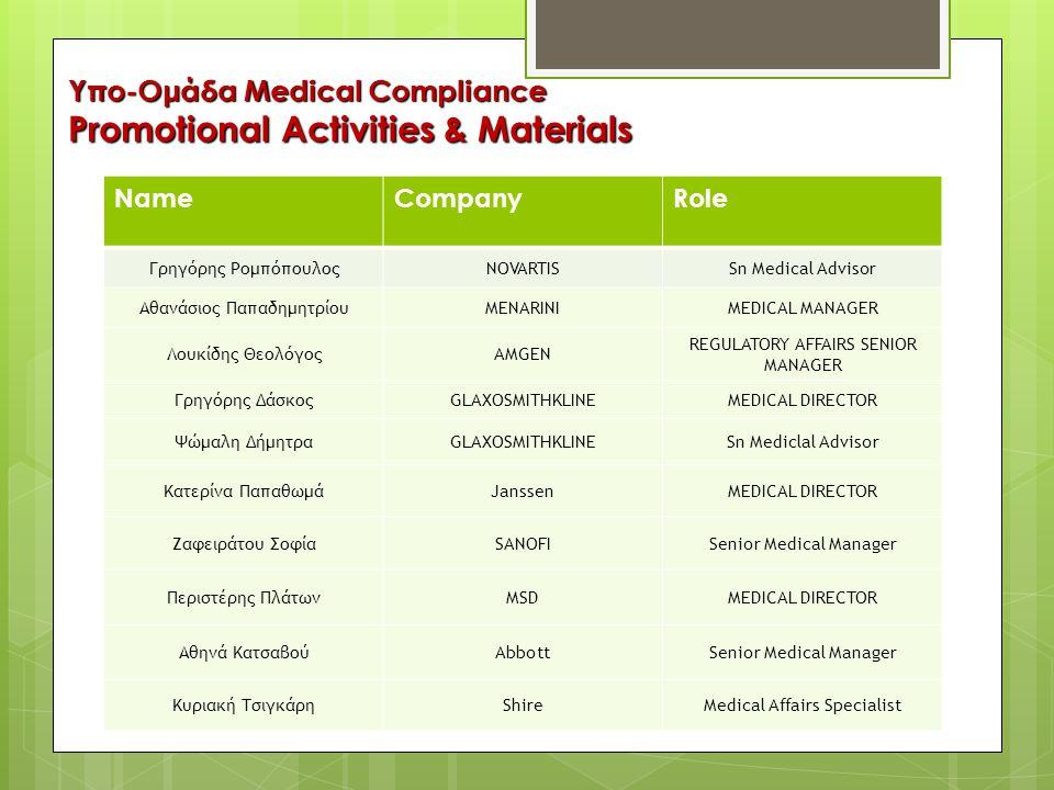 Promotional Activities & Materials