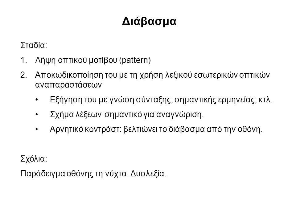 Διάβασμα Σταδία: Λήψη οπτικού μοτίβου (pattern)