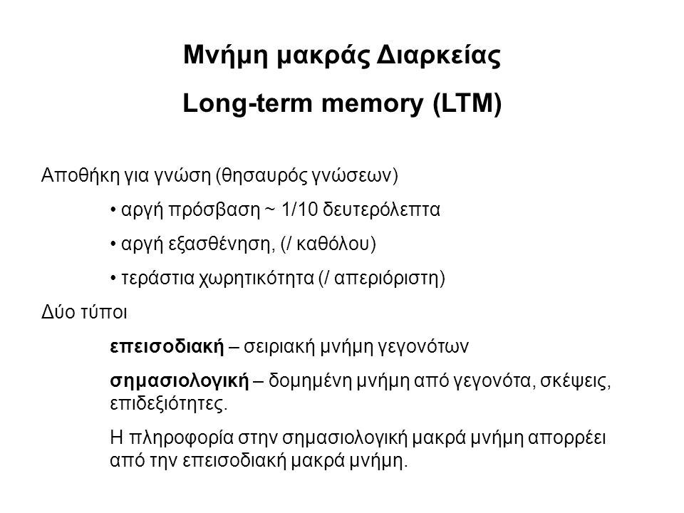Μνήμη μακράς Διαρκείας Long-term memory (LTM)
