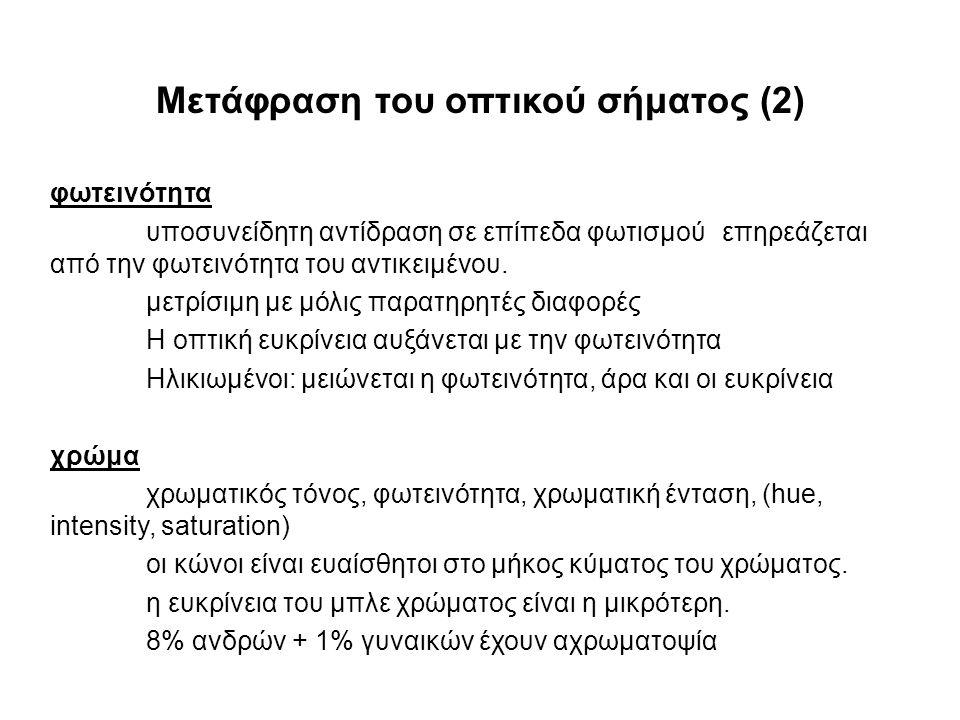 Μετάφραση του οπτικού σήματος (2)