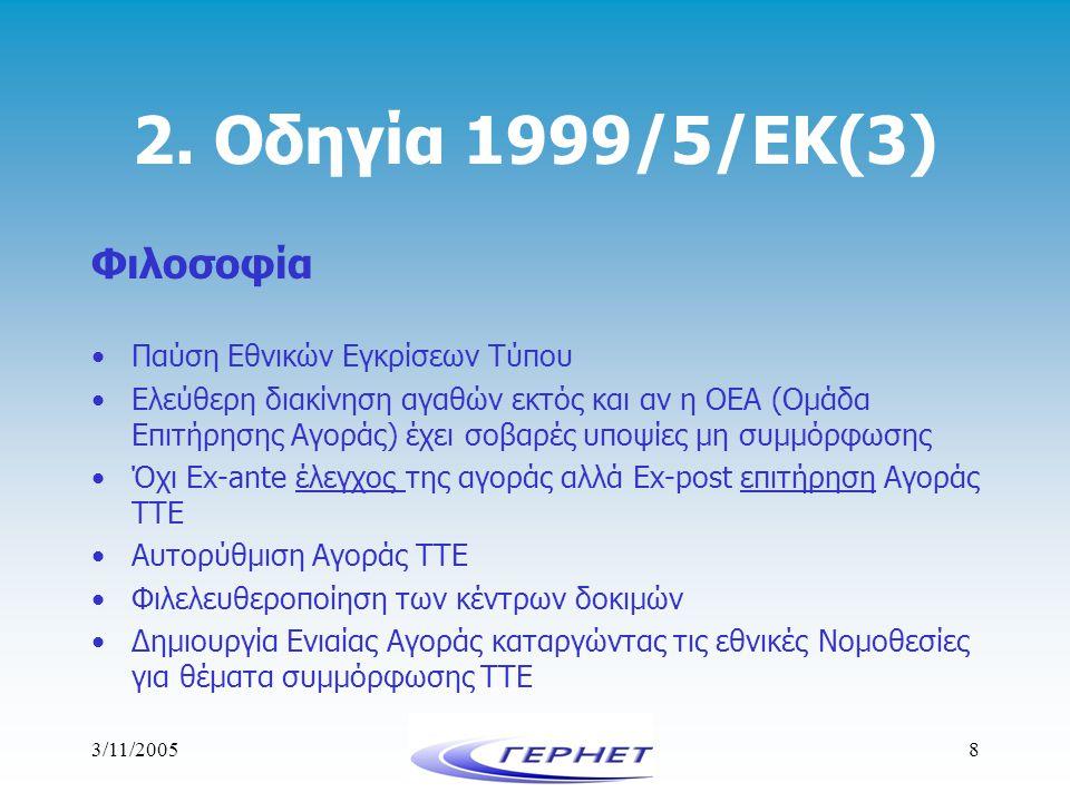 2. Οδηγία 1999/5/ΕΚ(3) Φιλοσοφία Παύση Εθνικών Εγκρίσεων Τύπου