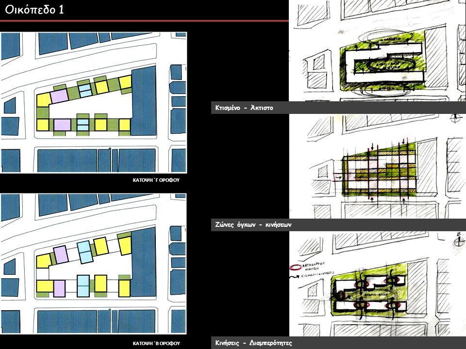 Οικόπεδο 1 Κτισμένο - Άκτιστο Ζώνες όγκων - κινήσεων
