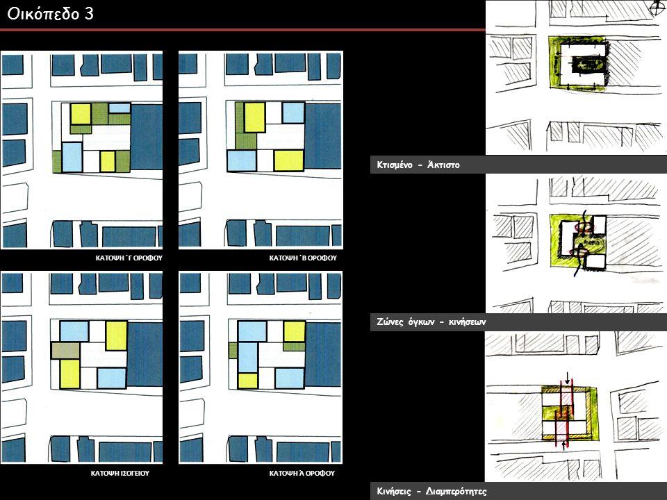 Οικόπεδο 3 Κτισμένο - Άκτιστο Ζώνες όγκων - κινήσεων
