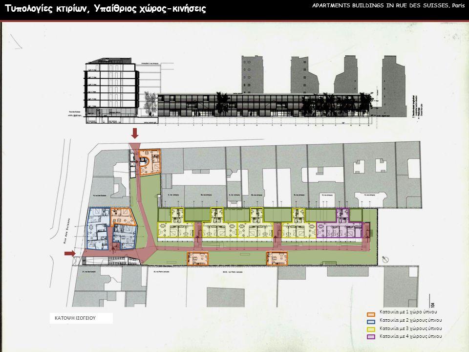 Τυπολογίες κτιρίων, Υπαίθριος χώρος-κινήσεις