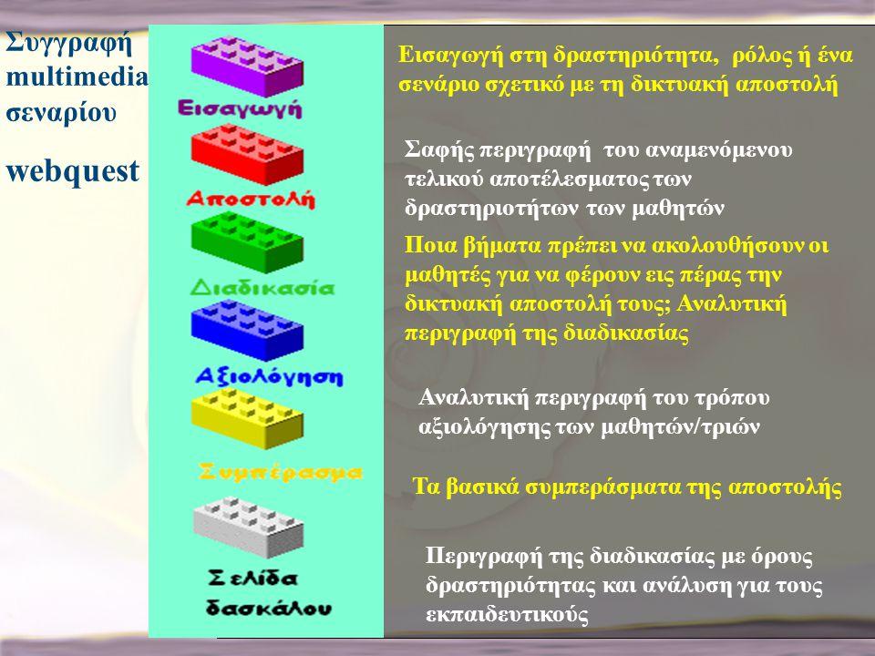 webquest Συγγραφή multimedia σεναρίου