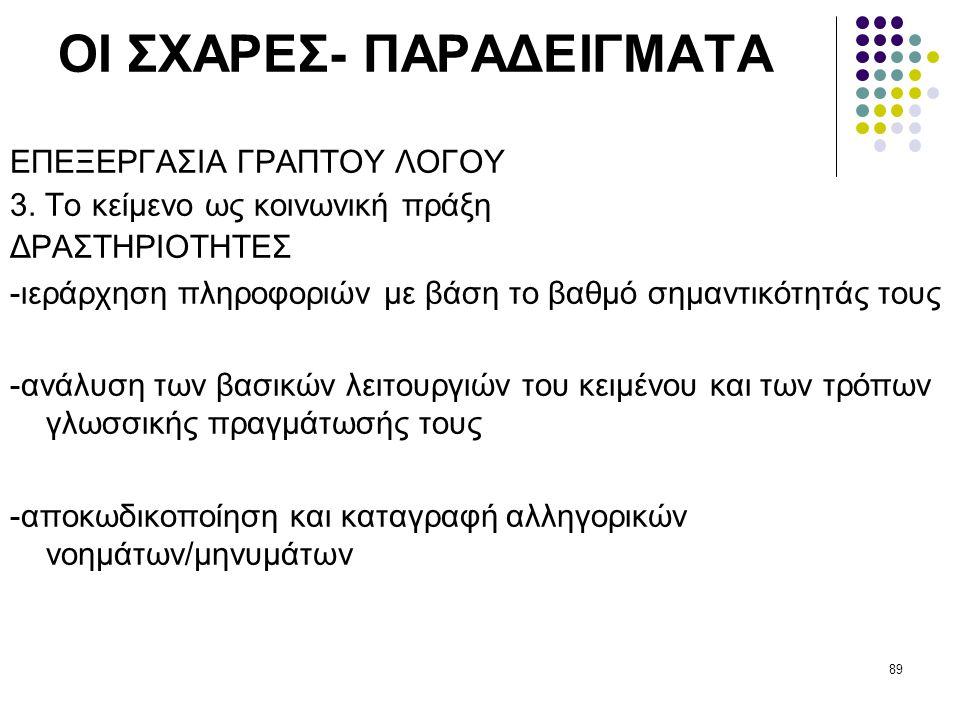 ΟΙ ΣΧΑΡΕΣ- ΠΑΡΑΔΕΙΓΜΑΤΑ