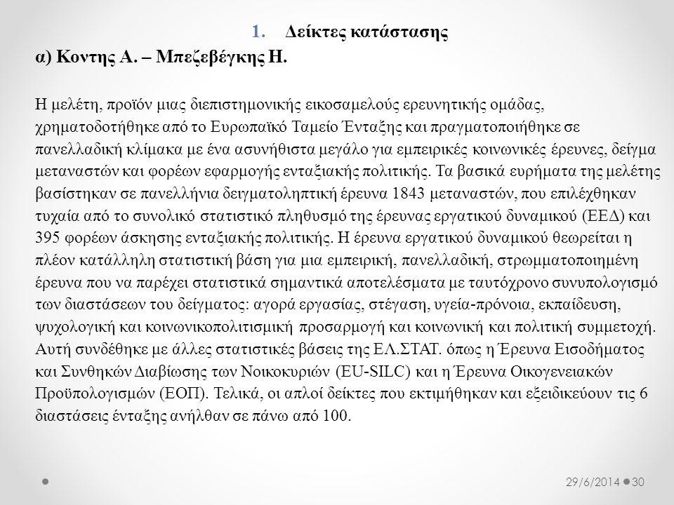 α) Κοντης Α. – Μπεζεβέγκης Η.