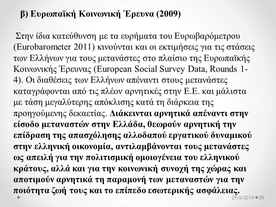 β) Ευρωπαϊκή Κοινωνική Έρευνα (2009)