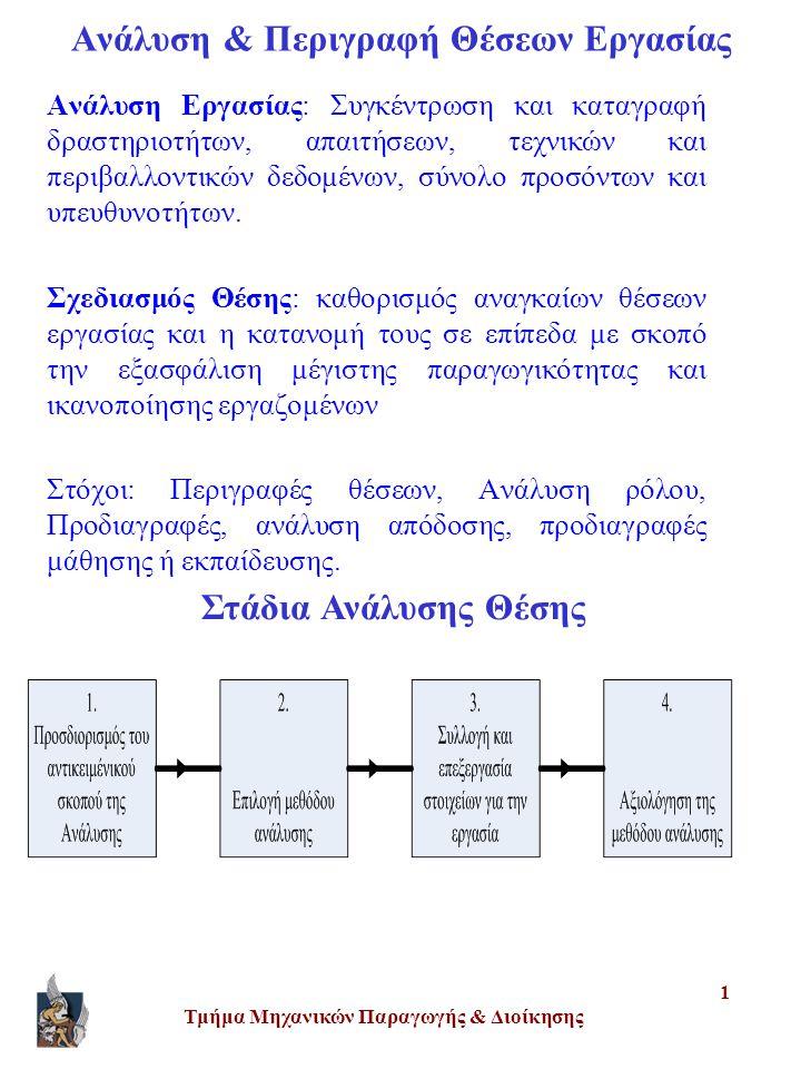 Ανάλυση & Περιγραφή Θέσεων Εργασίας