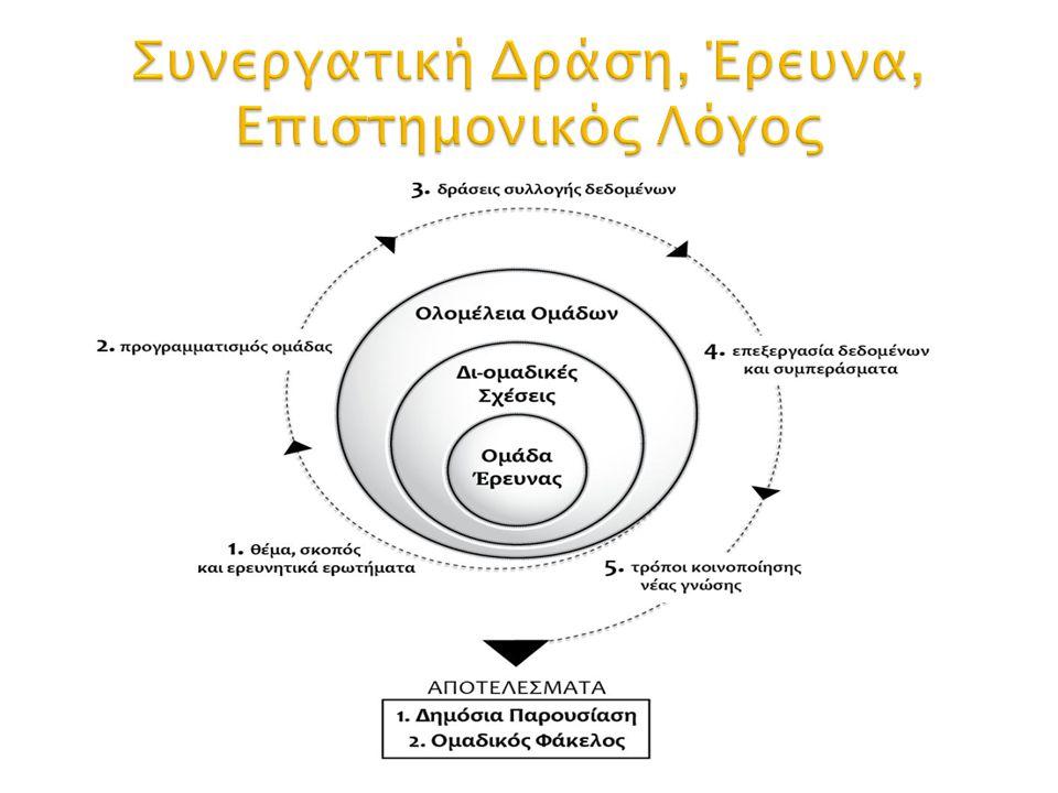 Συνεργατική Δράση, Έρευνα, Επιστημονικός Λόγος