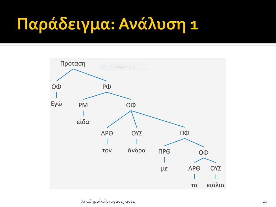 Παράδειγμα: Ανάλυση 1 Ακαδημαϊκό Έτος 2013-2014