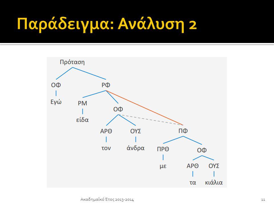 Παράδειγμα: Ανάλυση 2 Ακαδημαϊκό Έτος 2013-2014
