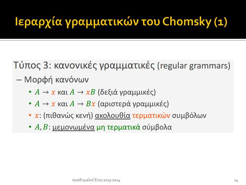 Ιεραρχία γραμματικών του Chomsky (1)