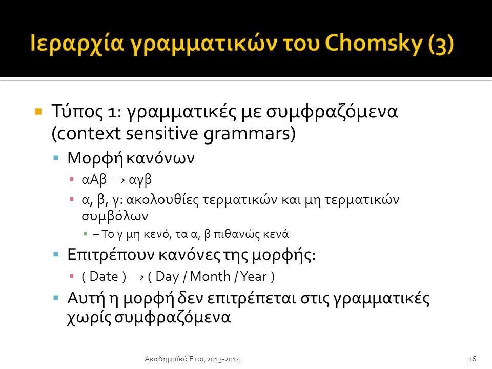 Ιεραρχία γραμματικών του Chomsky (3)