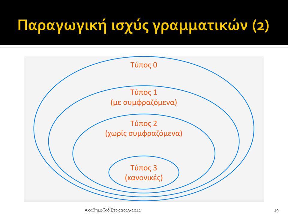 Παραγωγική ισχύς γραμματικών (2)