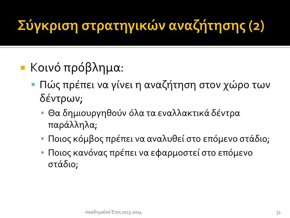Σύγκριση στρατηγικών αναζήτησης (2)