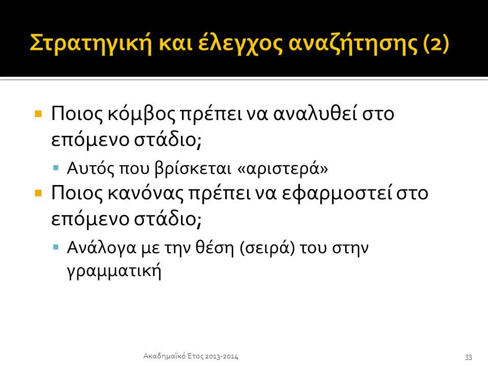 Στρατηγική και έλεγχος αναζήτησης (2)