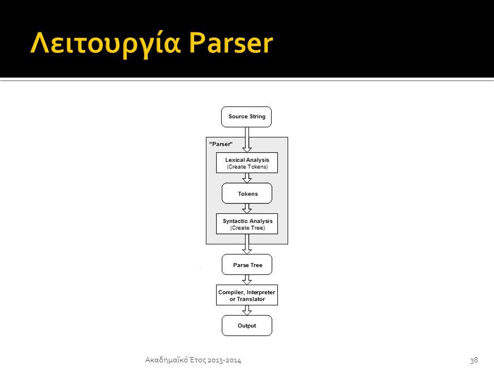 Λειτουργία Parser Ακαδημαϊκό Έτος 2013-2014
