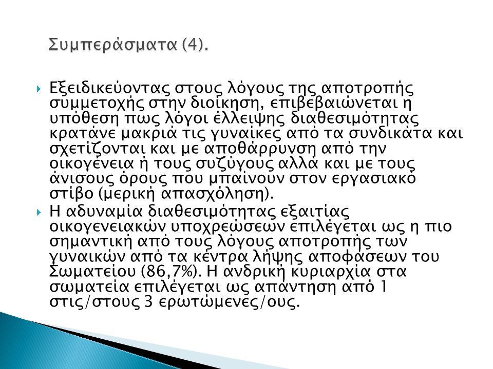 Συμπεράσματα (4).
