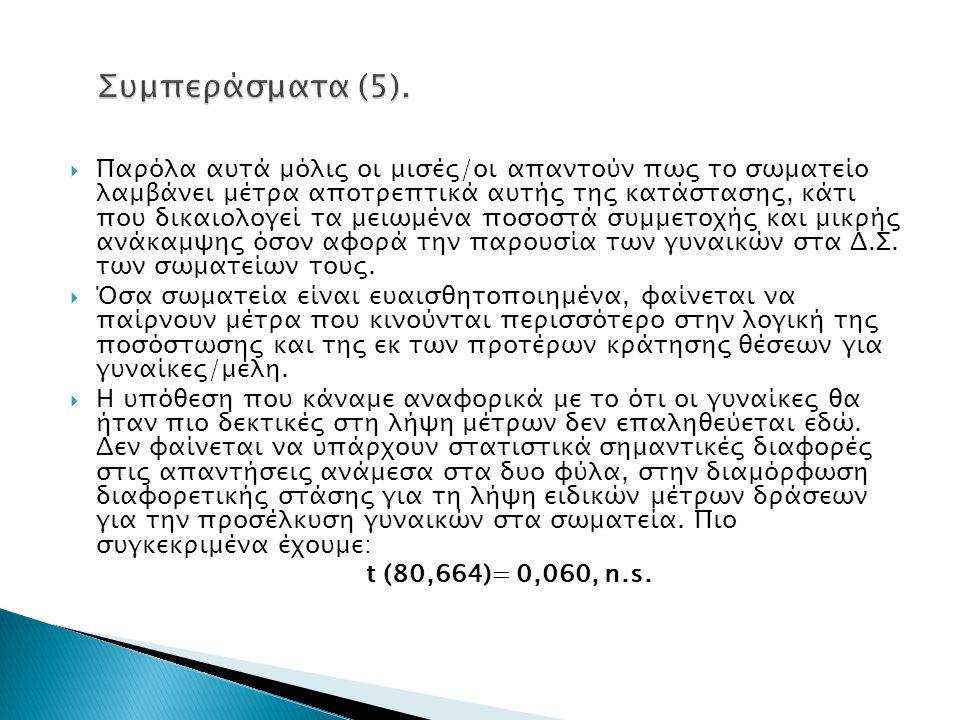 Συμπεράσματα (5).