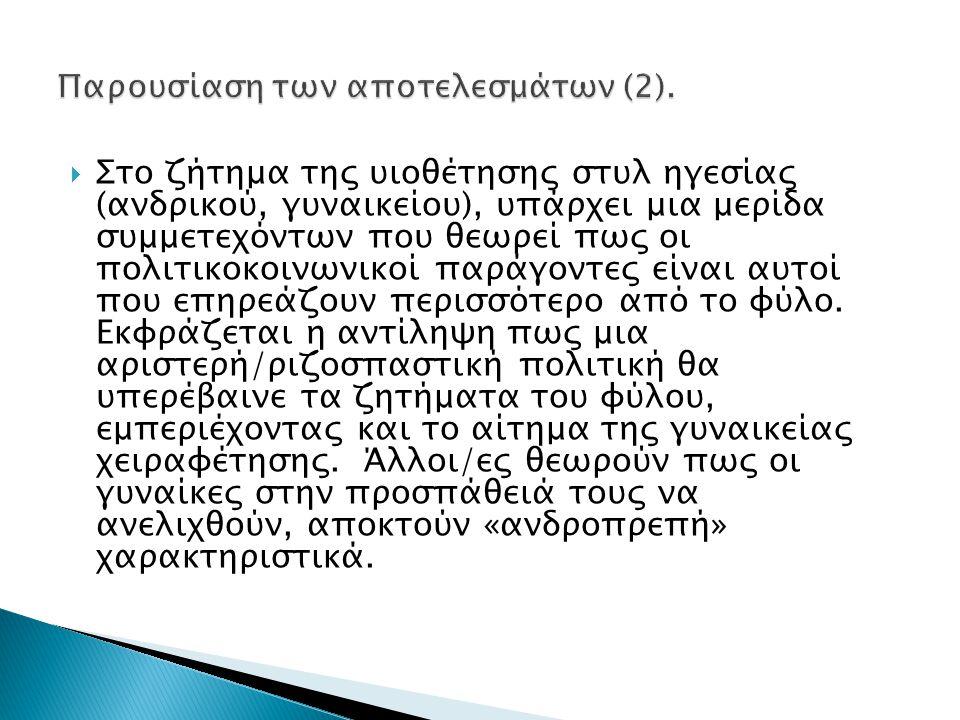 Παρουσίαση των αποτελεσμάτων (2).