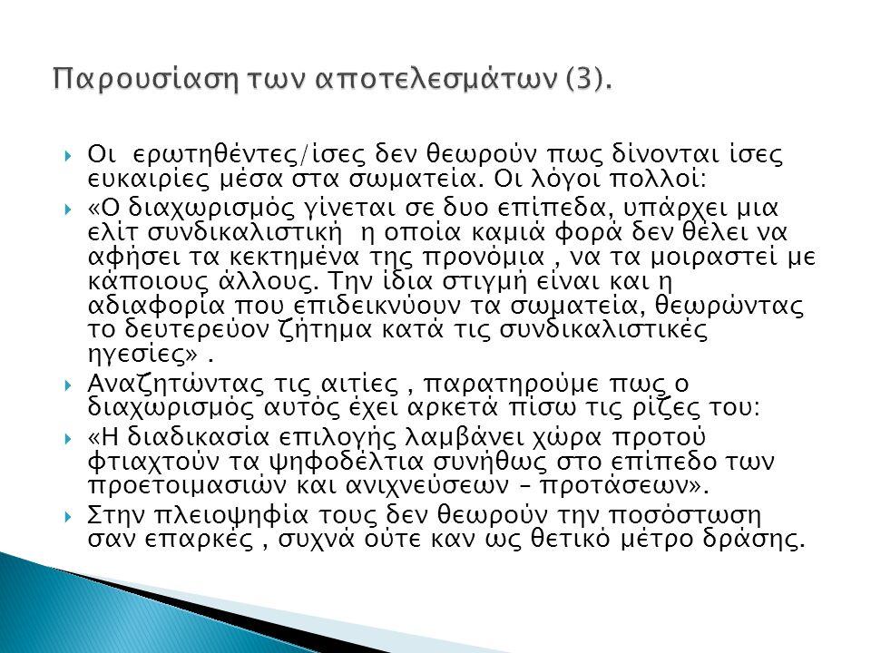 Παρουσίαση των αποτελεσμάτων (3).