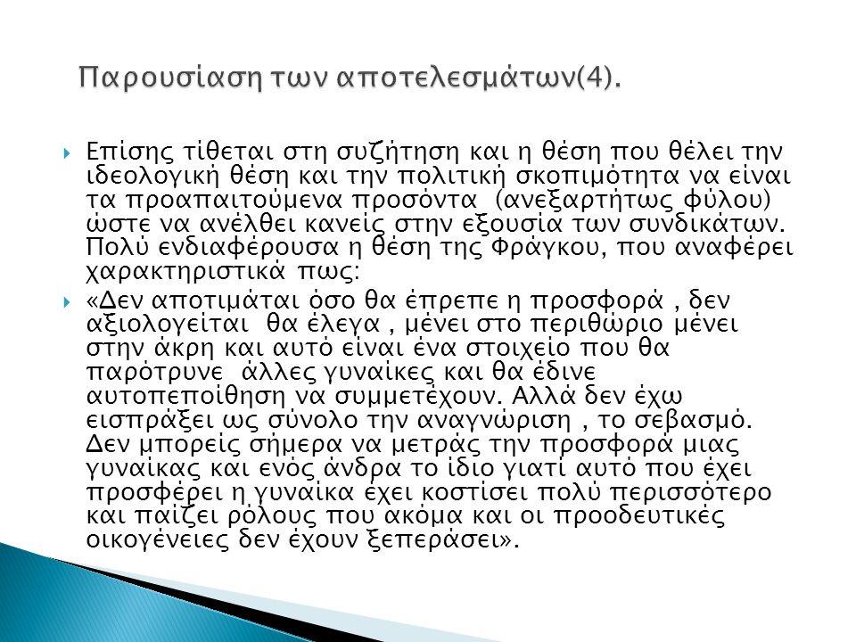 Παρουσίαση των αποτελεσμάτων(4).
