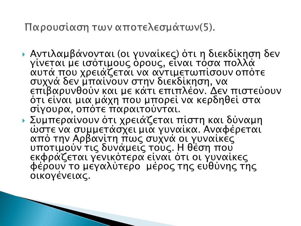 Παρουσίαση των αποτελεσμάτων(5).
