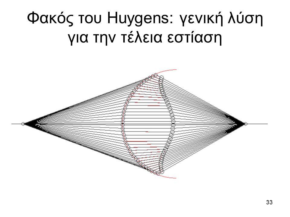 Φακός του Huygens: γενική λύση για την τέλεια εστίαση