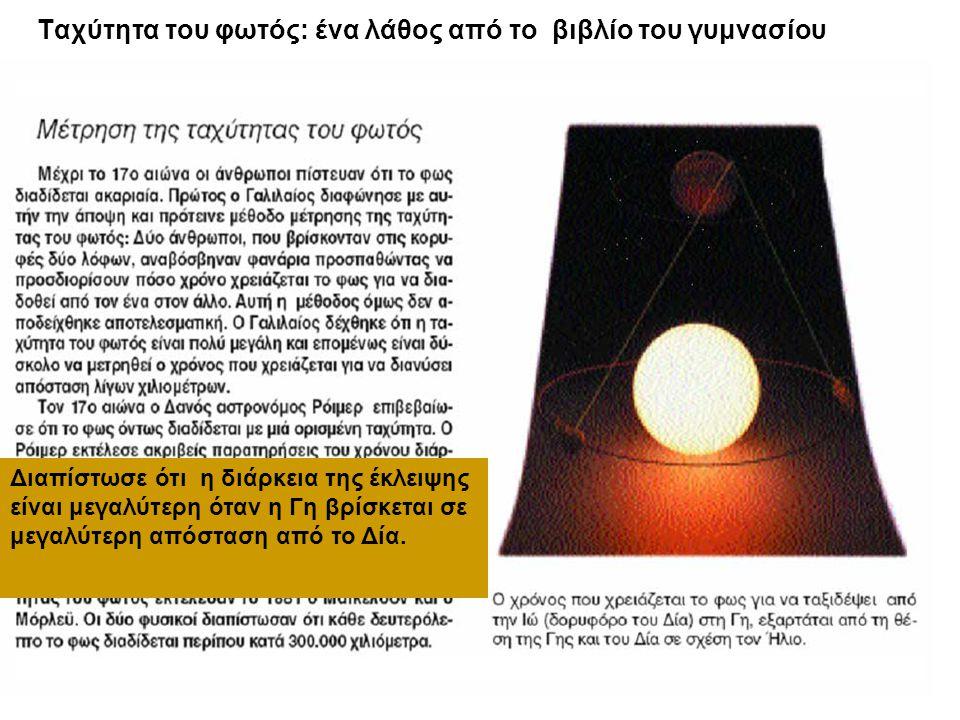 Ταχύτητα του φωτός: ένα λάθος από το βιβλίο του γυμνασίου