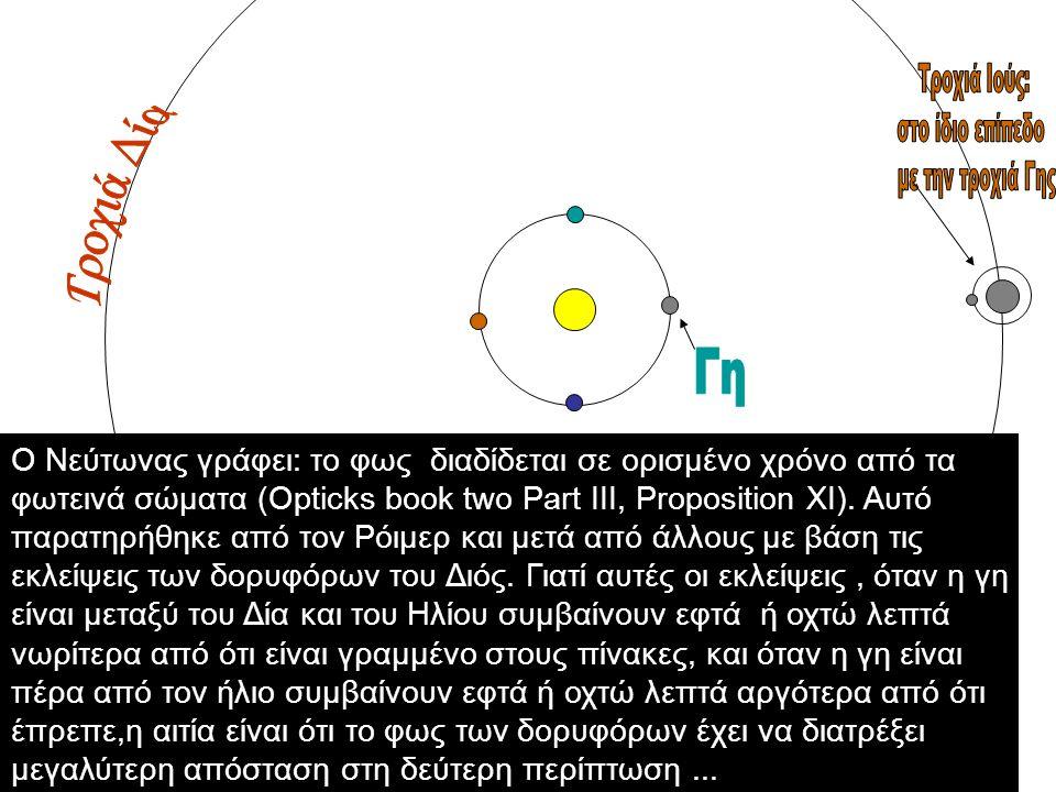 Τροχιά Ιούς: στο ίδιο επίπεδο με την τροχιά Γης Γη Τροχιά Δία