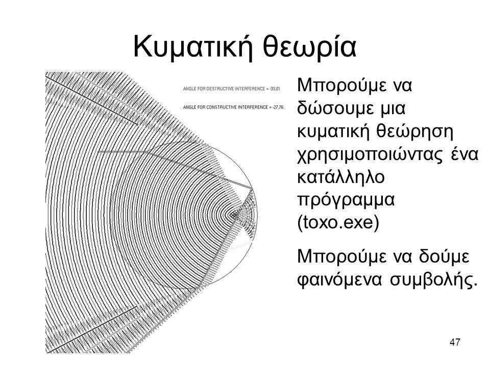 Κυματική θεωρία Μπορούμε να δώσουμε μια κυματική θεώρηση χρησιμοποιώντας ένα κατάλληλο πρόγραμμα (toxo.exe)