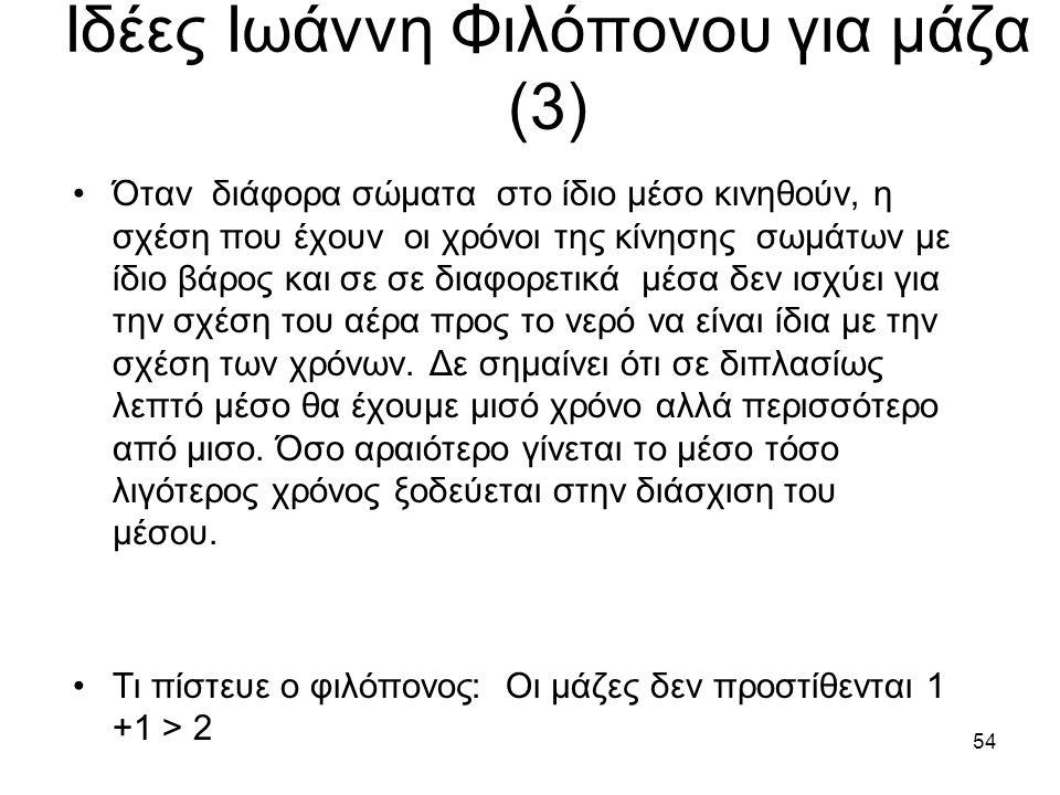 Ιδέες Ιωάννη Φιλόπονου για μάζα (3)