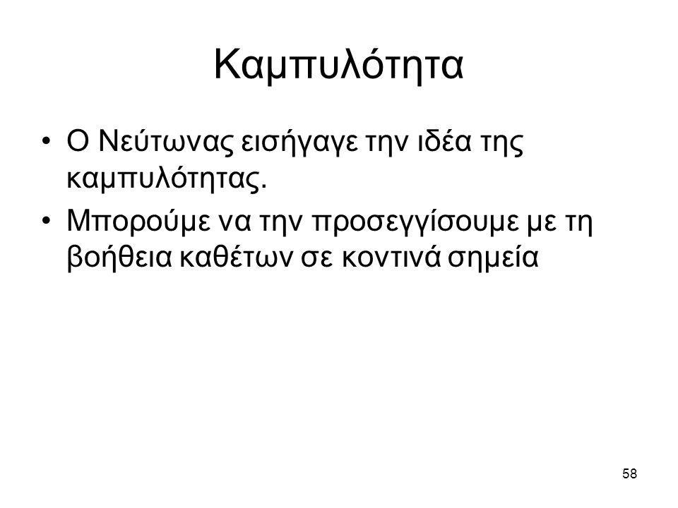 Καμπυλότητα Ο Νεύτωνας εισήγαγε την ιδέα της καμπυλότητας.