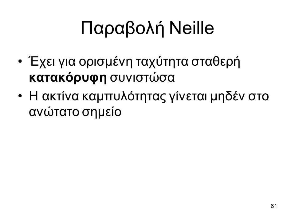 Παραβολή Neille Έχει για ορισμένη ταχύτητα σταθερή κατακόρυφη συνιστώσα.