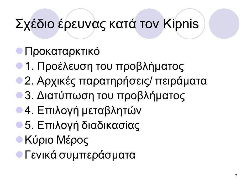 Σχέδιο έρευνας κατά τον Kipnis