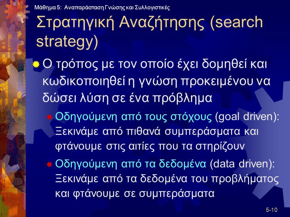 Στρατηγική Αναζήτησης (search strategy)