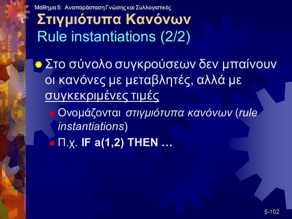 Στιγμιότυπα Κανόνων Rule instantiations (2/2)