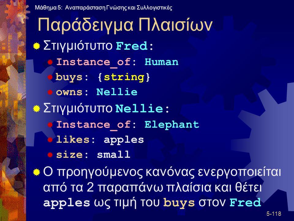 Παράδειγμα Πλαισίων Στιγμιότυπο Fred: Στιγμιότυπο Nellie: