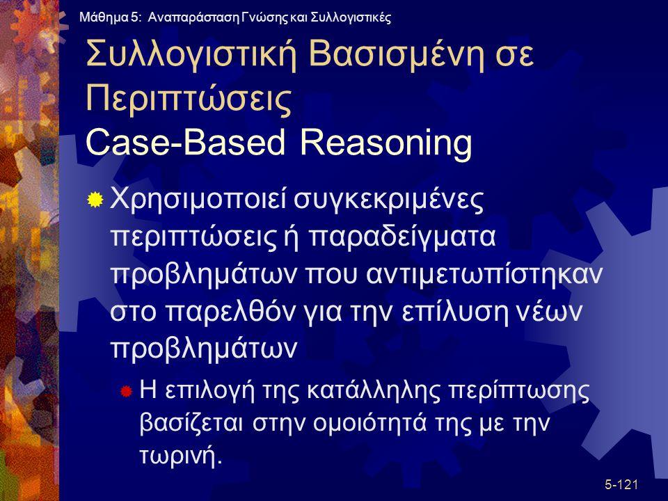 Συλλογιστική Βασισμένη σε Περιπτώσεις Case-Based Reasoning