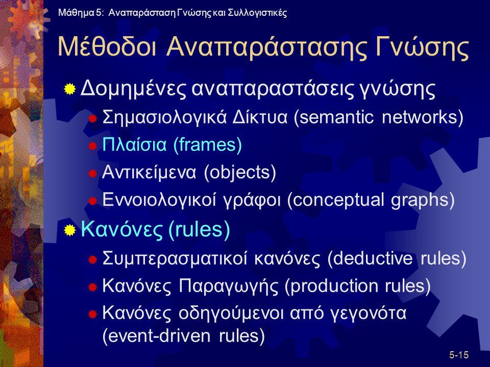 Μέθοδοι Αναπαράστασης Γνώσης