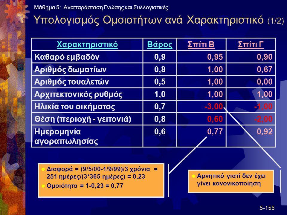 Υπολογισμός Ομοιοτήτων ανά Χαρακτηριστικό (1/2)