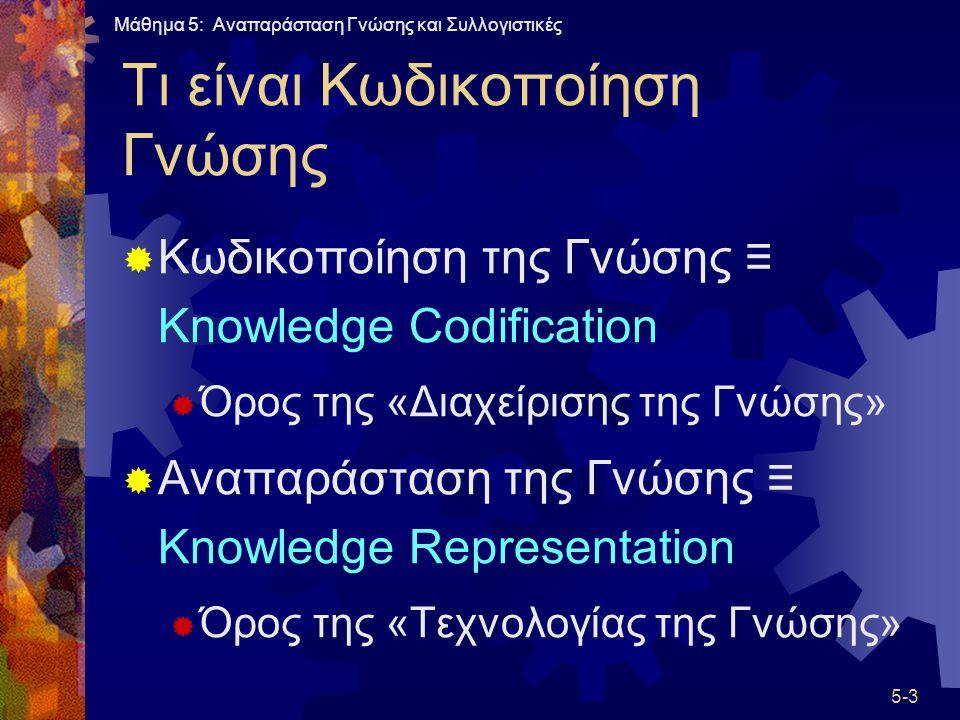 Τι είναι Κωδικοποίηση Γνώσης