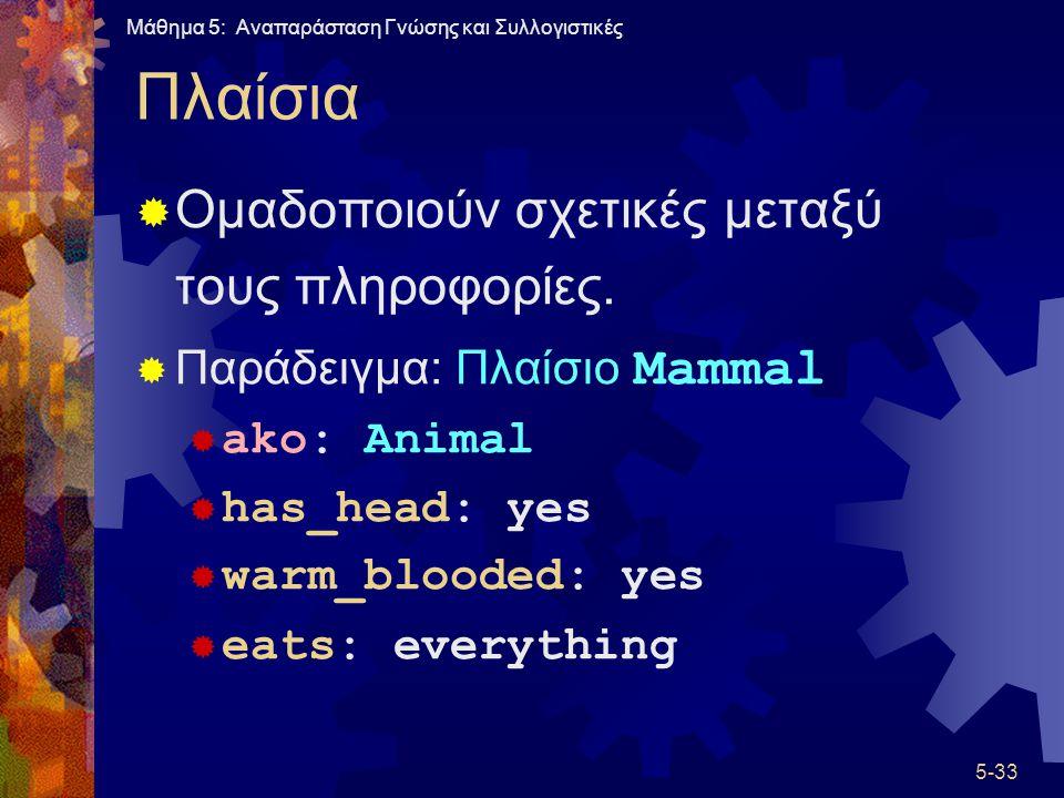 Πλαίσια Ομαδοποιούν σχετικές μεταξύ τους πληροφορίες.