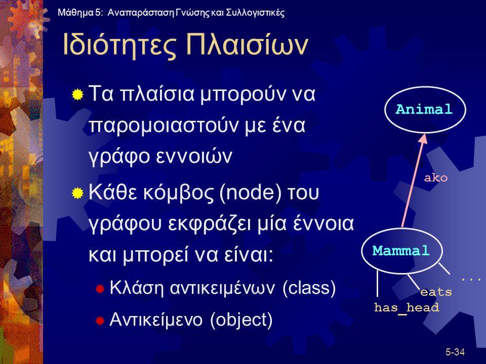 Ιδιότητες Πλαισίων Τα πλαίσια μπορούν να παρομοιαστούν με ένα γράφο εννοιών. Κάθε κόμβος (node) του γράφου εκφράζει μία έννοια και μπορεί να είναι: